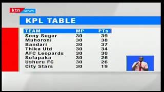 Monday Night News: KPL Table as Sofapaka leap frog Ushuru Fc and retain a number in the KPL