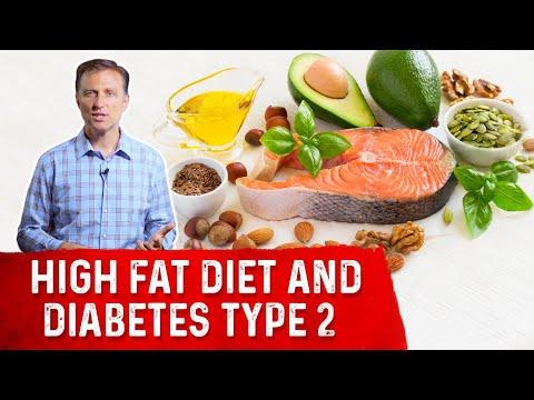 Wie o, 5 in der Insulin-Spritze zu gewinnen