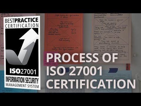 WHAT IS THE PROCESS OF ISO 27001 CERTIFICATION? - YouTube