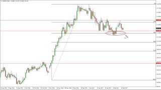 USD/JPY USD/JPY Technical Analysis for February 21 2017 by FXEmpire.com