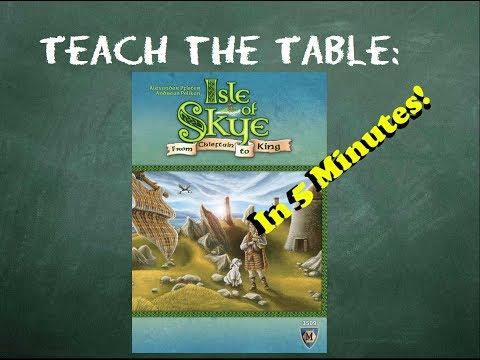 How to play Isle of Skye - Teach The Table