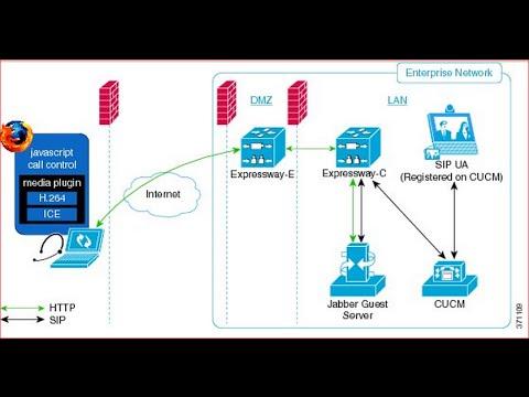 Deploying Cisco Jabber Guest Server- Part one – a video