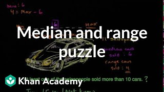 Median And Range Puzzle