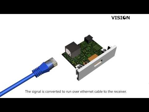 Vision Techconnect TC2 HDMITP HDMI over Twisted Pair