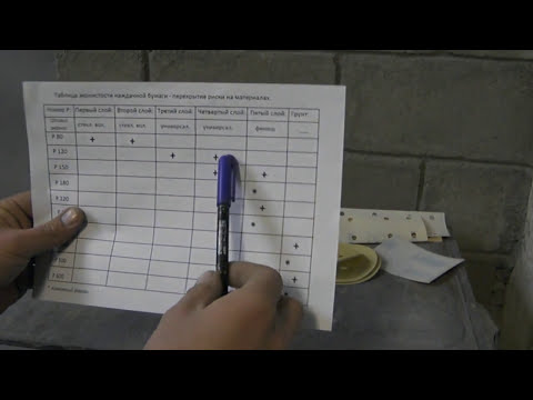 """Урок № 30 """" Таблица градации надачки. Назначение, перекрытие риски на материале """" ( малярное дело )"""