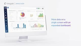 Vídeo de InvGate Service Desk