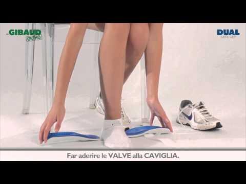 Infiammazione dellarticolazione della fotografia gambe dito