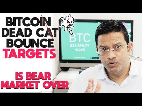 Dauguma bitcoin prekybos šalies