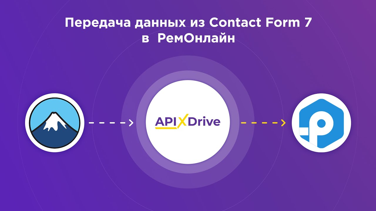 Как настроить выгрузку данных из ContactForm7 в Remonline?