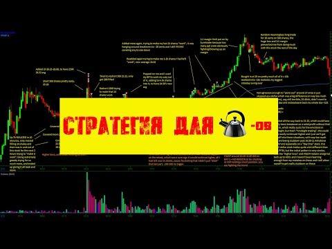 Белорусская биржа криптовалют