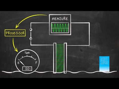 How Capacitive Liquid Level Sensors Work