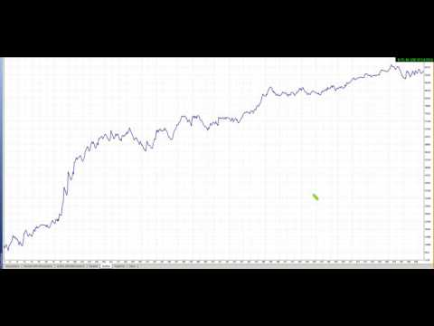 Video trading opzioni binarie