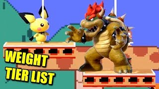 Super Smash Bros. Ultimate - Who is the Heaviest Character? (Weight Tier List)