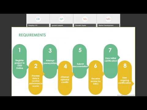LEED Zero, v4 1 O+M & Arc for All Webinar hosted by Emirates ...