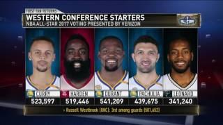 GameTime: 2017 All-Star Voting Numbers So Far   January 5, 2017   2016-17 NBA Season