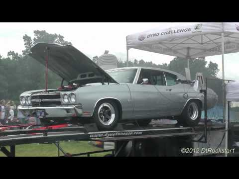 1,270 Horsepower Chevelle On Dyno