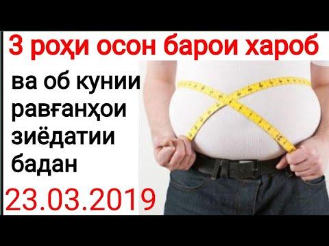 Idealus svorio netekimas kg