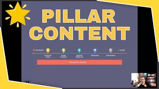 Content Pillar Examples 💥PLUS 💥 FREE Pillar Content Strategy PDF download