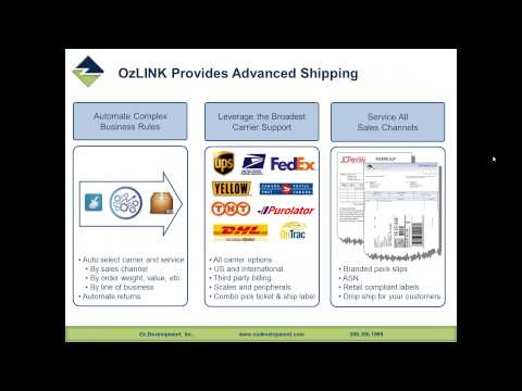 APPify the Processes - Extend QuickBooks to Streamline eCommerce and Shipping