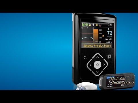 Impotenza nel diabete mellito e un metodo di trattamento