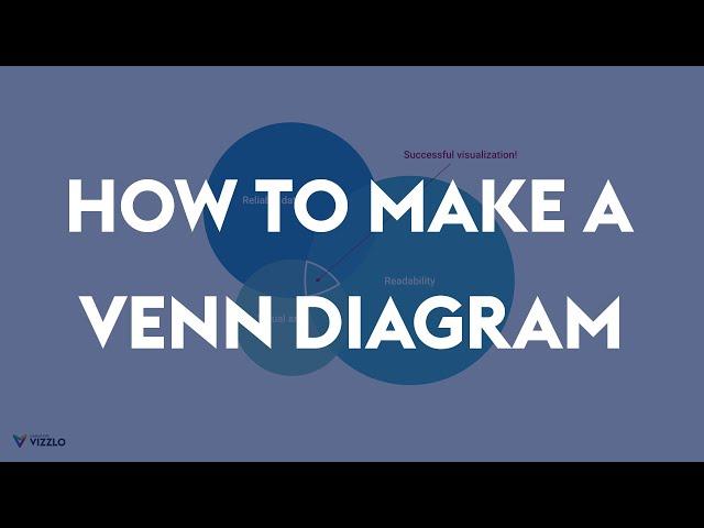 Venn Diagram Maker 100 Stunning Chart Types Vizzlo