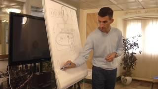 Евгений Нагиев:  Постановка цели (гениально!)