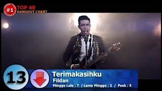 Dangdut Top 40 Chart  (4 September 2017)