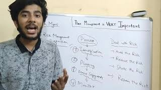 What is Risk Management | Principles of Risk Management | Process| How to Deal with Risk