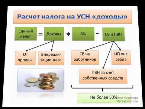 Считаем единый налог УСН объект доходы