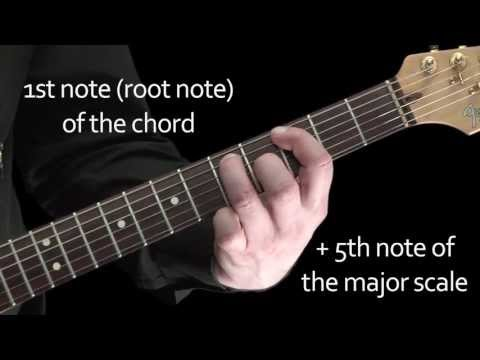 Learn Guitar Lesson - Power chords
