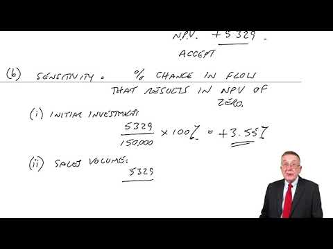 mp4 Investment Under Uncertainty, download Investment Under Uncertainty video klip Investment Under Uncertainty