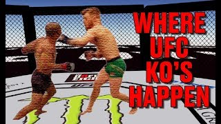 UFC Knockouts And Where They Happen (150+ KNOCKOUTS)