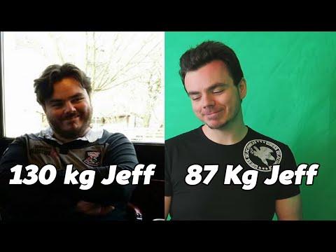 Meta switch svorio šalutinis poveikis