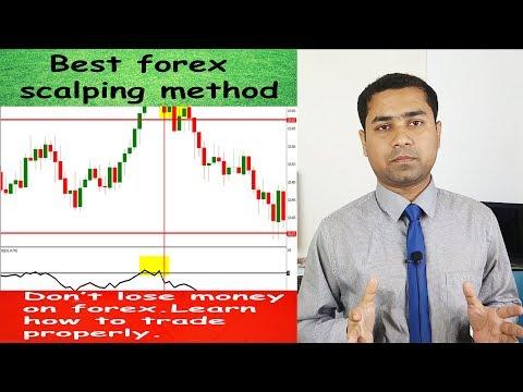Elektroninių prekybos sistemų finansų rinkos