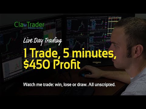 Live Day Trading – 1 Trade, 5 minutes, $450 Profit