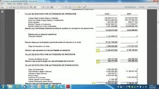 Como leer e interpretar los estados financieros de una empresa de capital abierto
