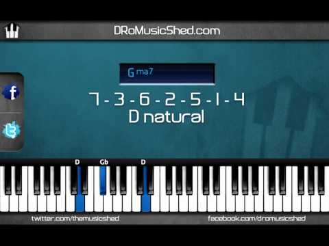 7-3-6-2-5-1-4 Movement in D natural (Piano Tutorial)