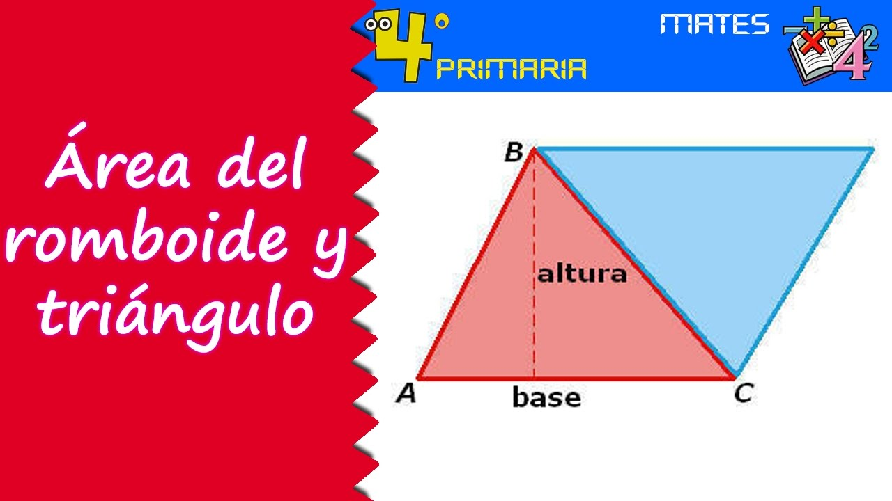 Matemáticas. 4º Primaria. Tema 8. Área del romboide y del triángulo