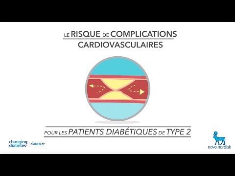 Régime dalgues dans le diabète