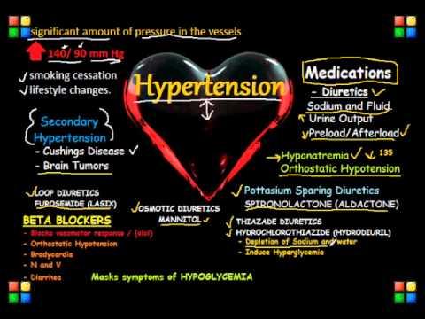 Les méthodes modernes de traitement de lhypertension