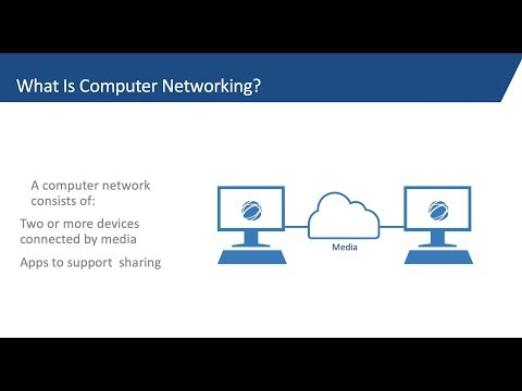 Basics of Computer Networking, Networking 101 - YouTube