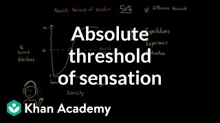 Absolute threshold of sensation | Processing the Environment | MCAT | Khan Academy