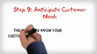 15 STEPS TO GREAT CUSTOMER SERVICE