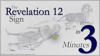 What happened on September 23rd 2017 in 3 Minutes!  The Revelation 12 sign l 9 23 2017 Prophecy