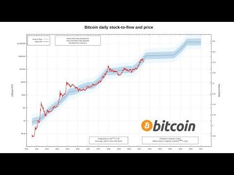 Bitcoin kazino ruletė