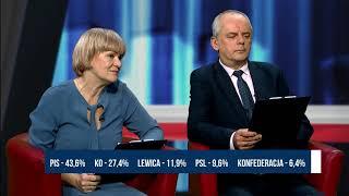 Dziennikarze PiSu zarzucają TVNowi promowanie Konfederacji.