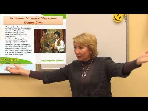 Ведическая программа по астрологии