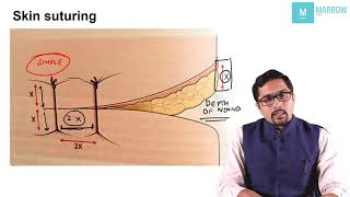Suturing Techniques - Important topic for NEET PG / AIIMS / JIPMER / PGI exam