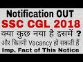 CGL 2018 Notificiation Out Know the Vacancy for CGL 2018 & Normalisation Introduced