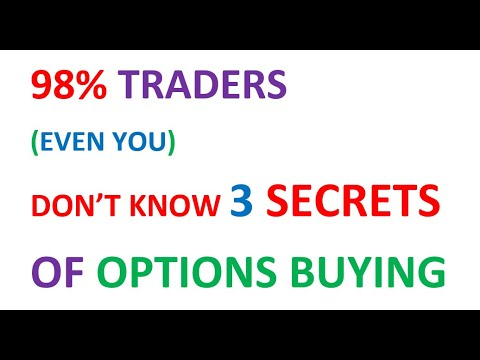 Trading tactics for binary options